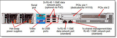x3250 m5 rear2
